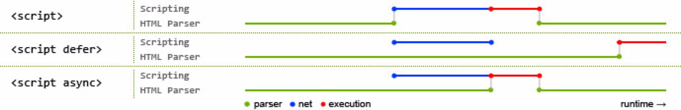 代码解析案例